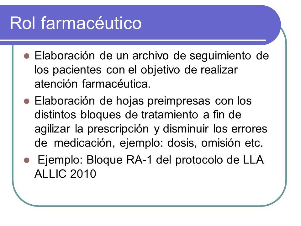 Rol farmacéutico Elaboración de un archivo de seguimiento de los pacientes con el objetivo de realizar atención farmacéutica.