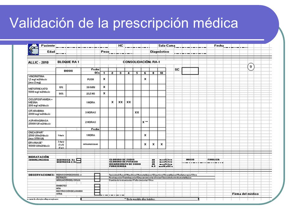 Validación de la prescripción médica