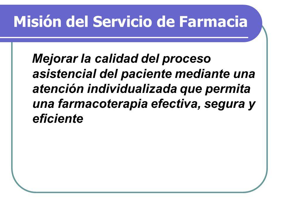 Misión del Servicio de Farmacia