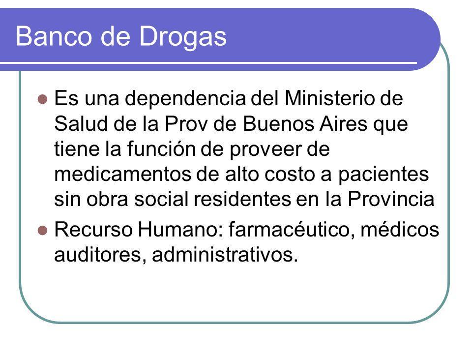 Banco de Drogas