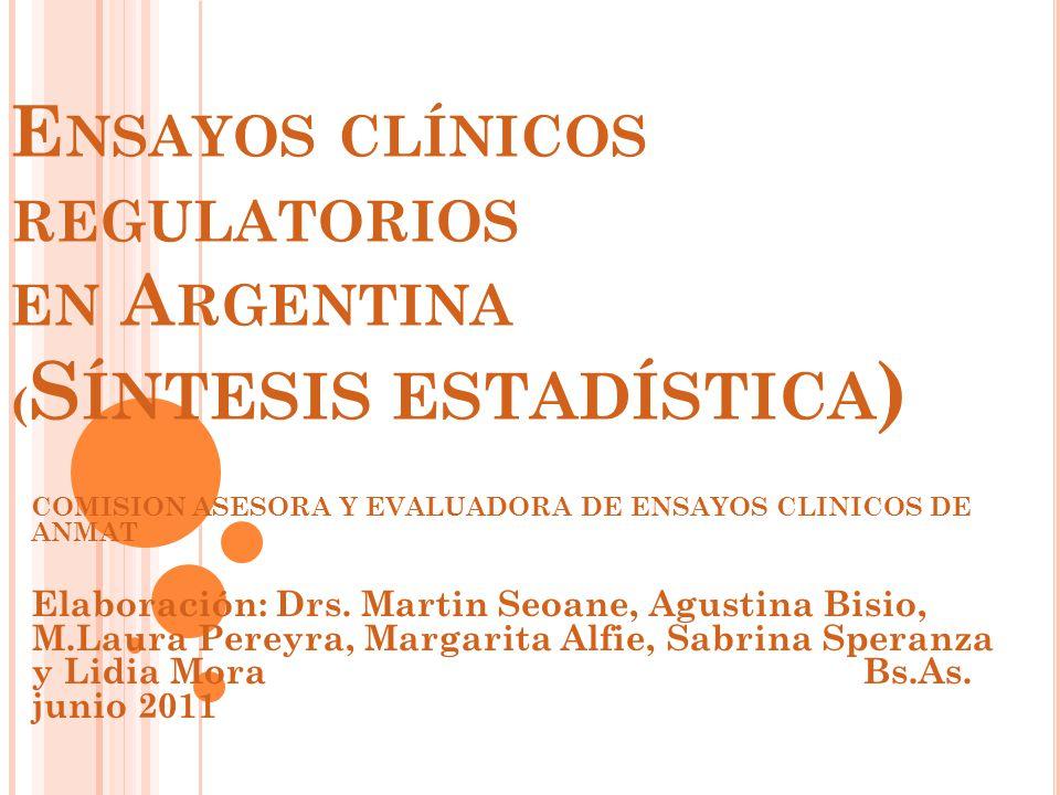Ensayos clínicos regulatorios en Argentina (Síntesis estadística)