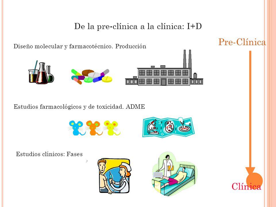 De la pre-clínica a la clínica: I+D
