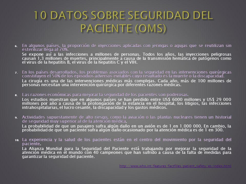 10 DATOS SOBRE SEGURIDAD DEL PACIENTE (OMS)