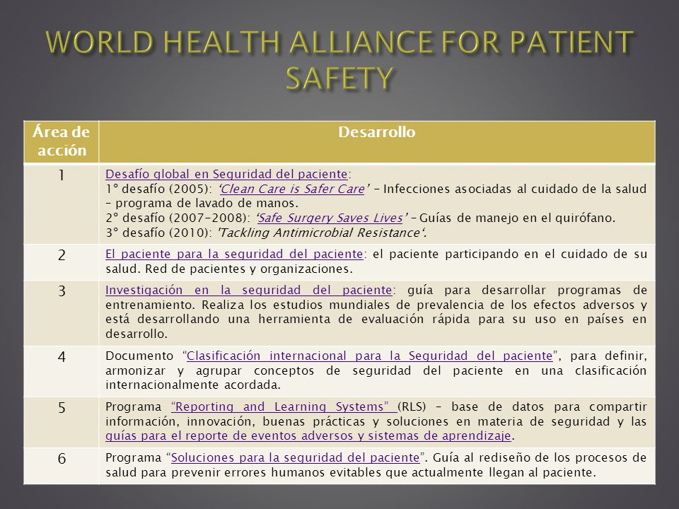 WORLD HEALTH ALLIANCE FOR PATIENT SAFETY
