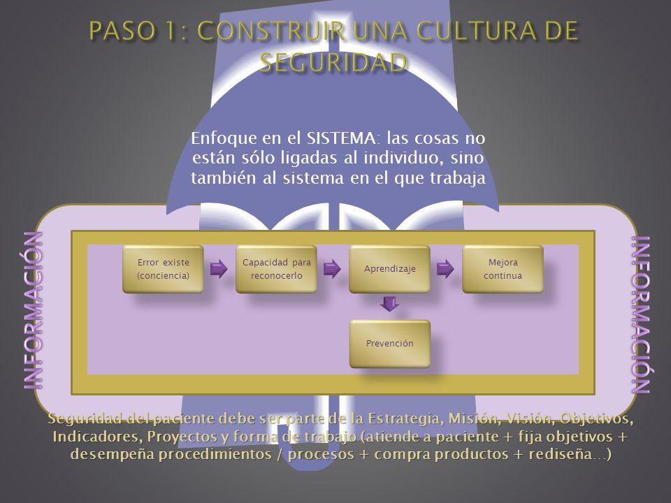 PASO 1: CONSTRUIR UNA CULTURA DE SEGURIDAD