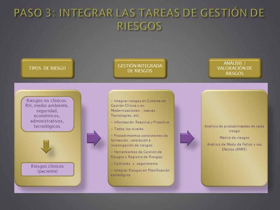 PASO 3: INTEGRAR LAS TAREAS DE GESTIÓN DE RIESGOS