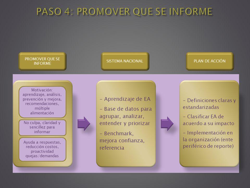 PASO 4: PROMOVER QUE SE INFORME