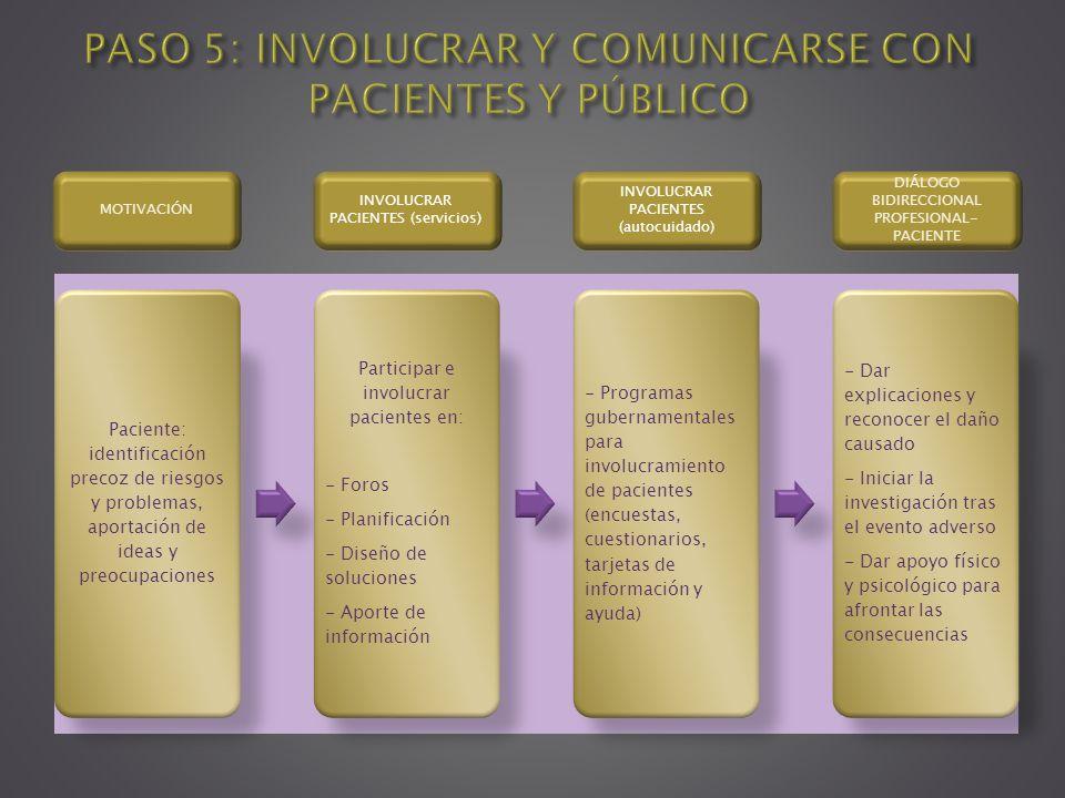 PASO 5: INVOLUCRAR Y COMUNICARSE CON PACIENTES Y PÚBLICO