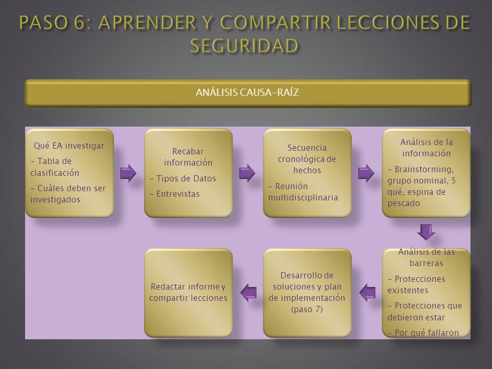 PASO 6: APRENDER Y COMPARTIR LECCIONES DE SEGURIDAD