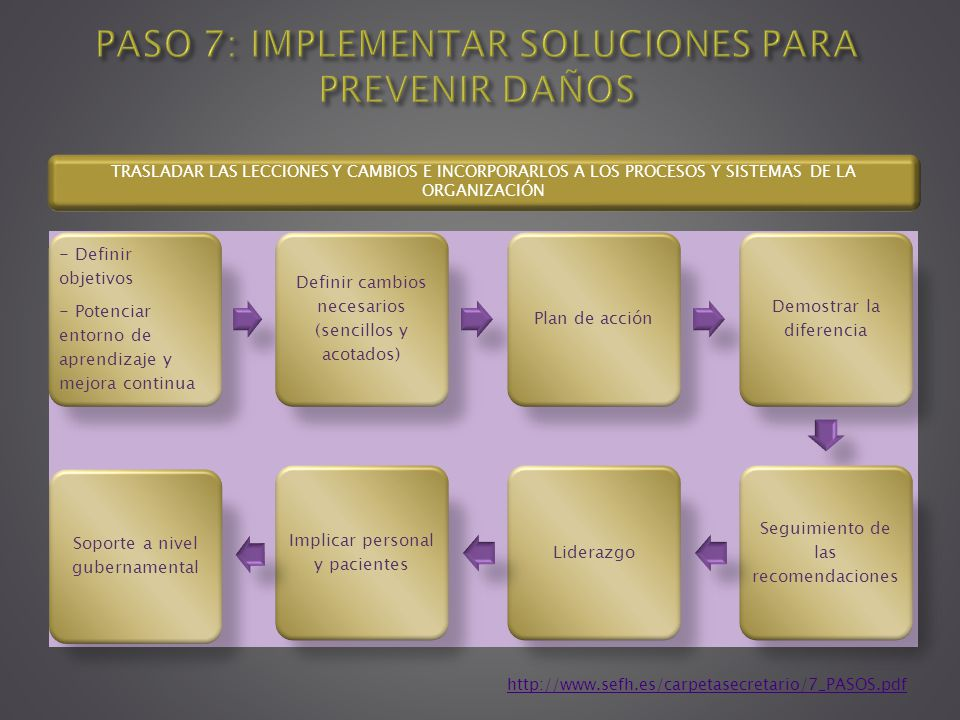 PASO 7: IMPLEMENTAR SOLUCIONES PARA PREVENIR DAÑOS