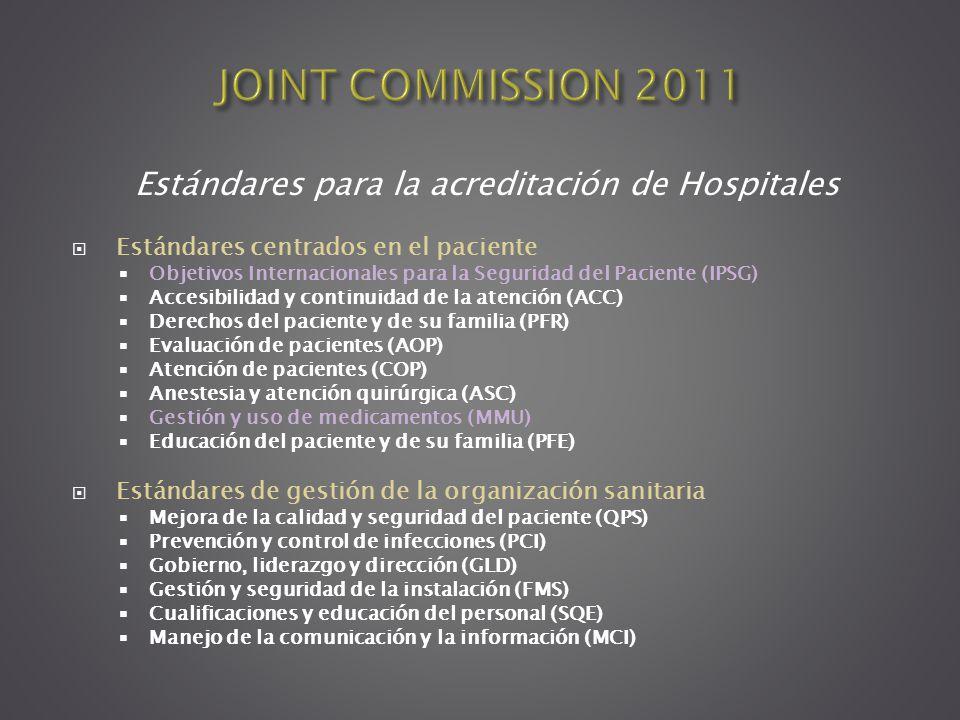 Estándares para la acreditación de Hospitales