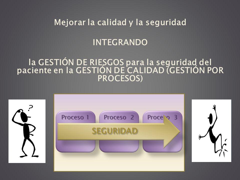 Mejorar la calidad y la seguridad INTEGRANDO la GESTIÓN DE RIESGOS para la seguridad del paciente en la GESTIÓN DE CALIDAD (GESTIÓN POR PROCESOS)