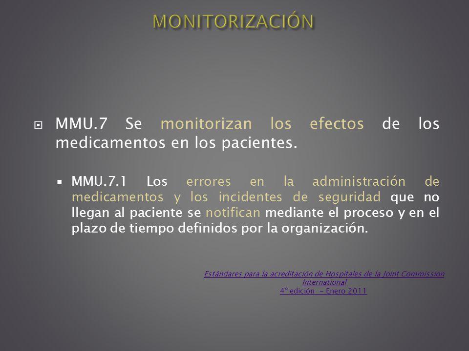 MONITORIZACIÓN MMU.7 Se monitorizan los efectos de los medicamentos en los pacientes.