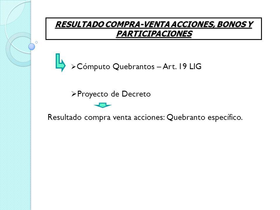 Cómputo Quebrantos – Art. 19 LIG