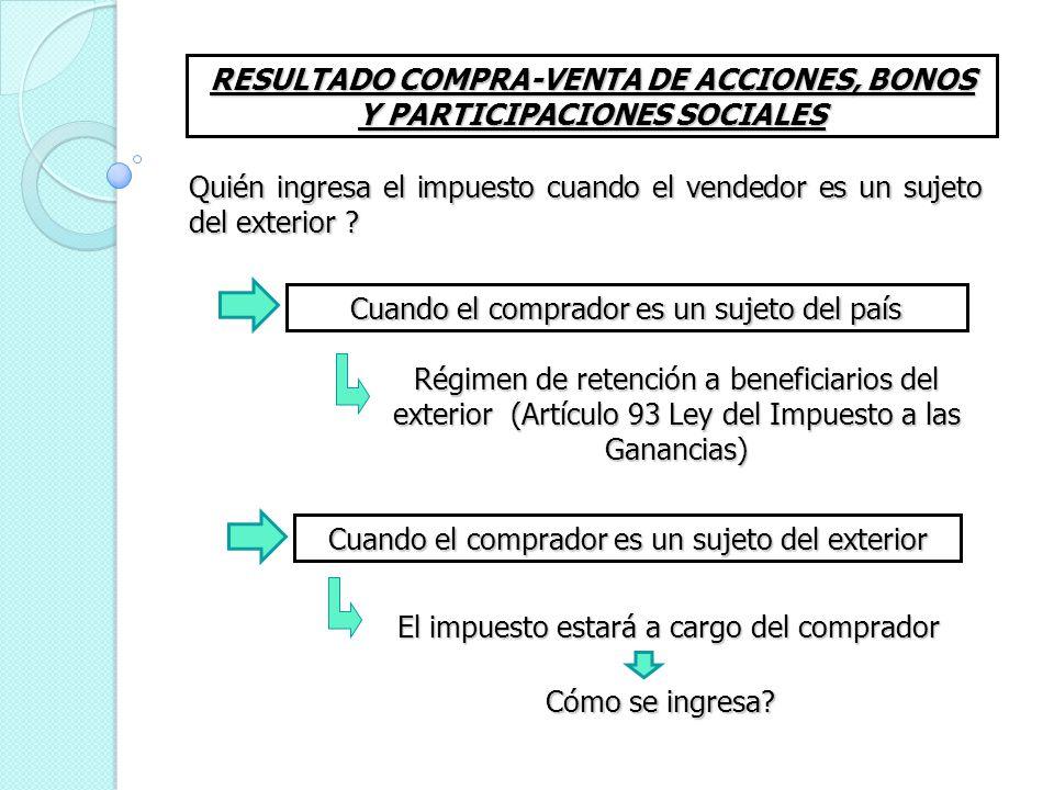 RESULTADO COMPRA-VENTA DE ACCIONES, BONOS Y PARTICIPACIONES SOCIALES