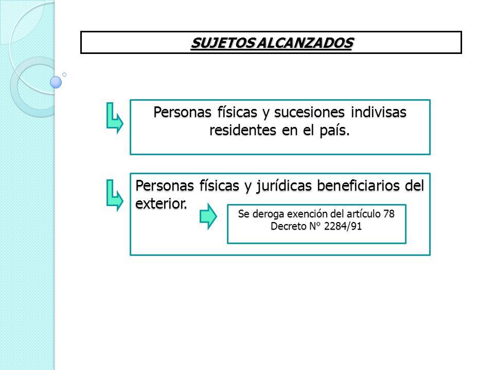 Personas físicas y sucesiones indivisas residentes en el país.