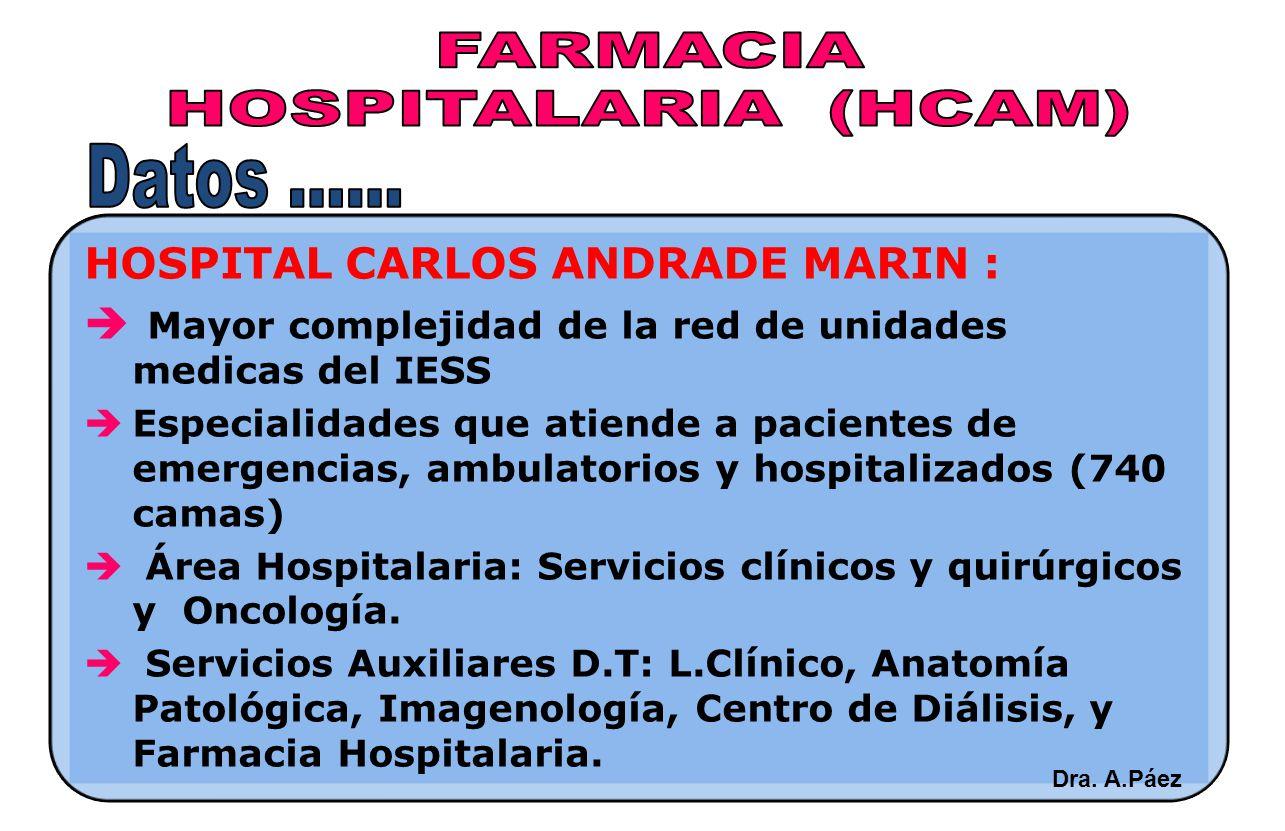FARMACIA HOSPITALARIA (HCAM) Datos …… HOSPITAL CARLOS ANDRADE MARIN :