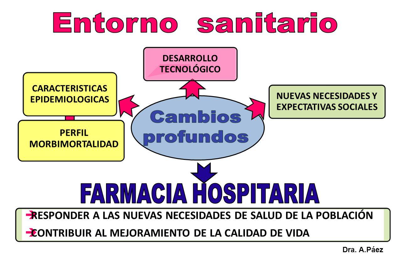 Entorno sanitario Cambios profundos FARMACIA HOSPITARIA