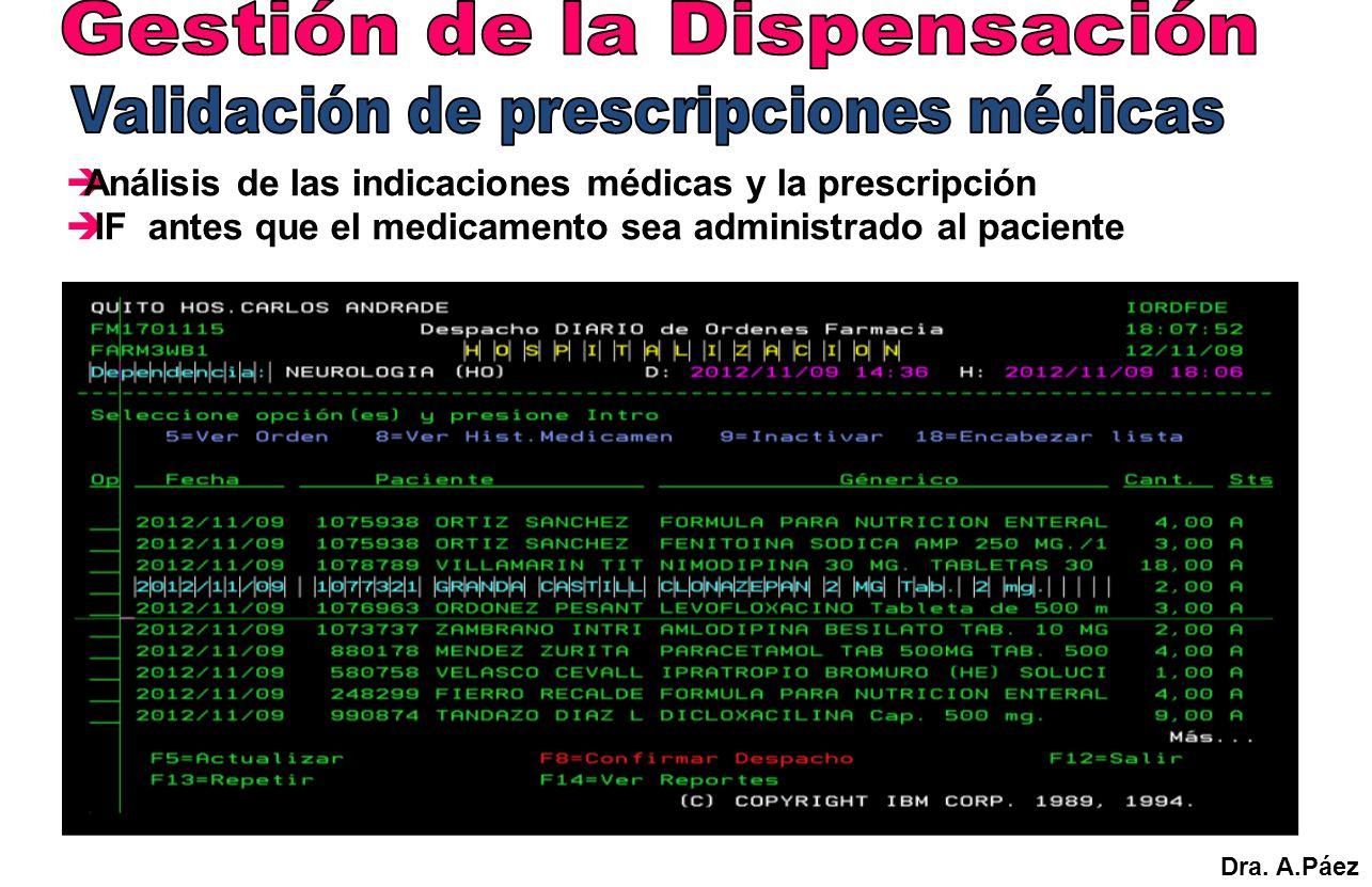 Gestión de la Dispensación Validación de prescripciones médicas