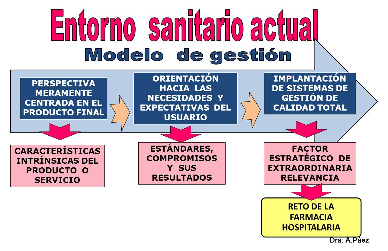 Entorno sanitario actual