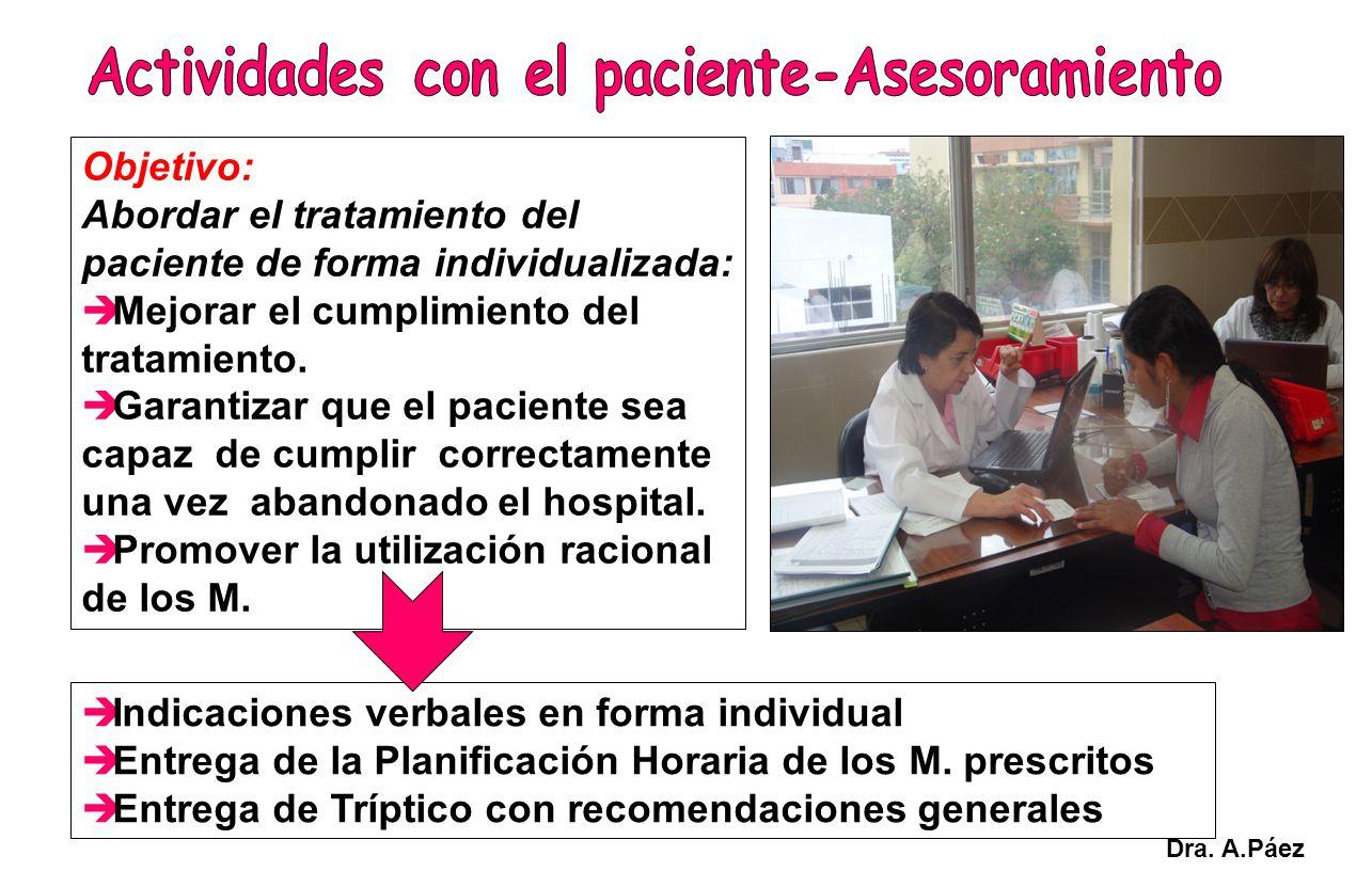 Actividades con el paciente-Asesoramiento