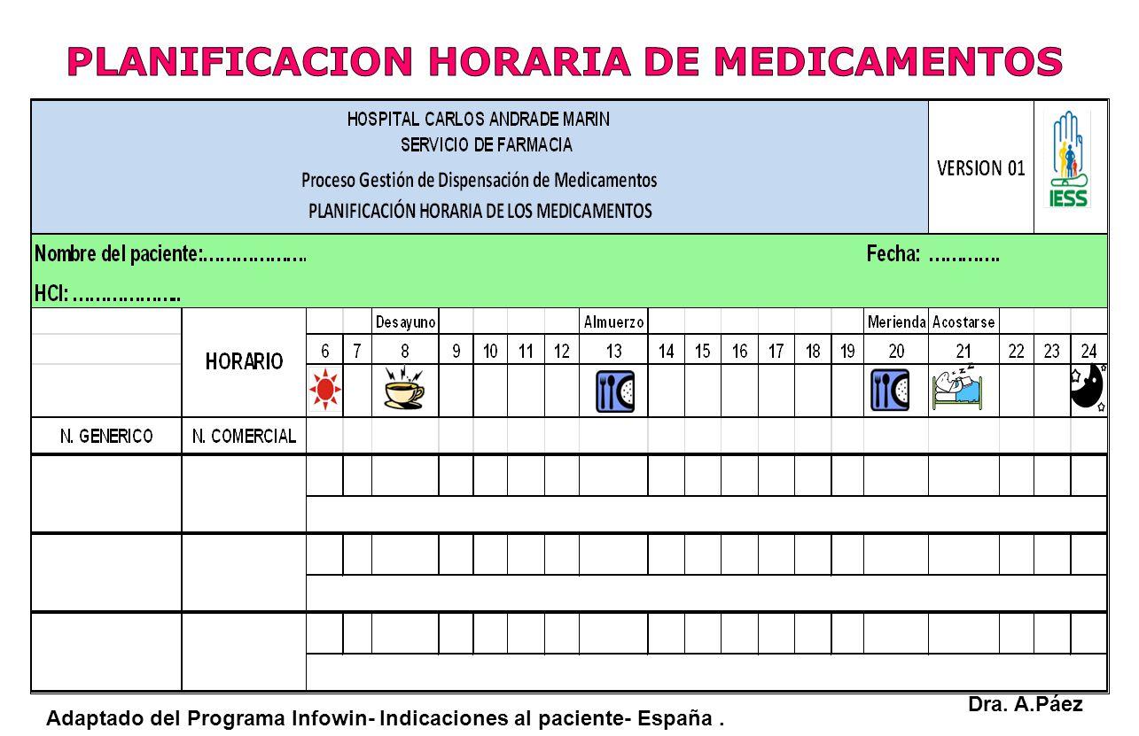 PLANIFICACION HORARIA DE MEDICAMENTOS