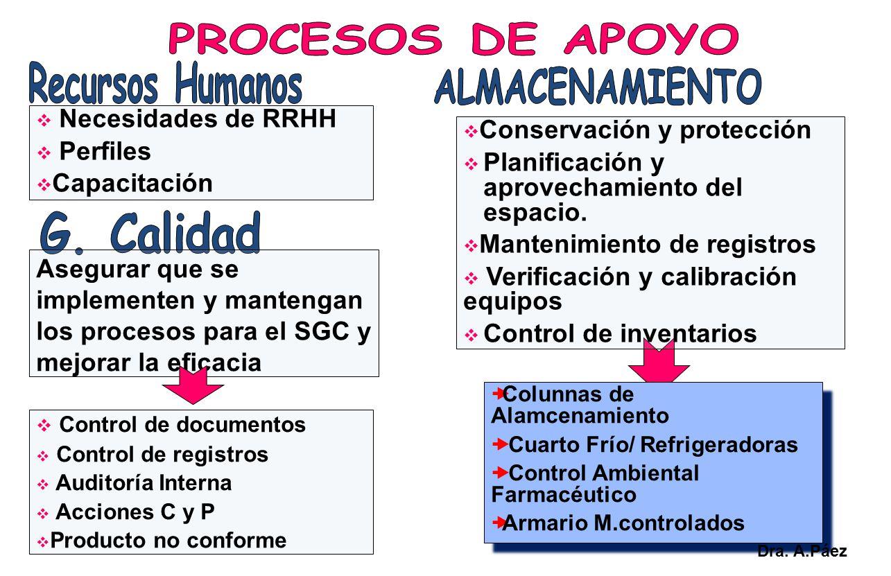 Conservación y protección Planificación y aprovechamiento del espacio.