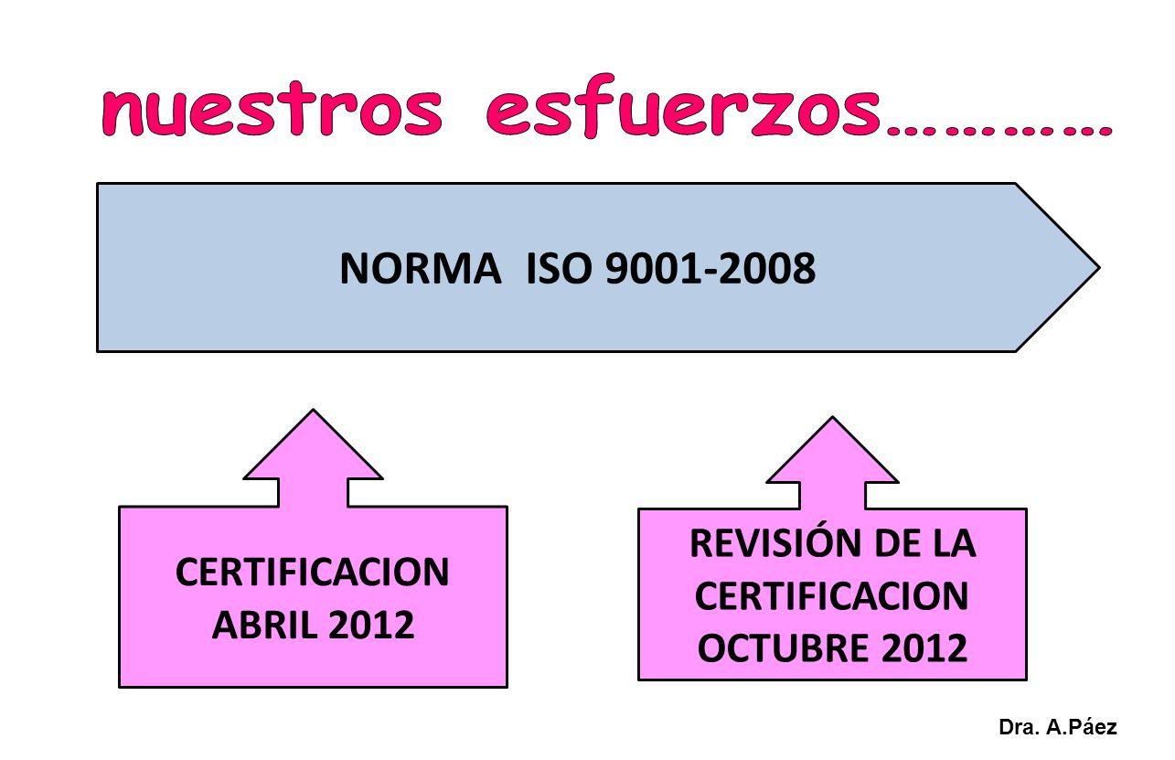 nuestros esfuerzos………… REVISIÓN DE LA CERTIFICACION OCTUBRE 2012
