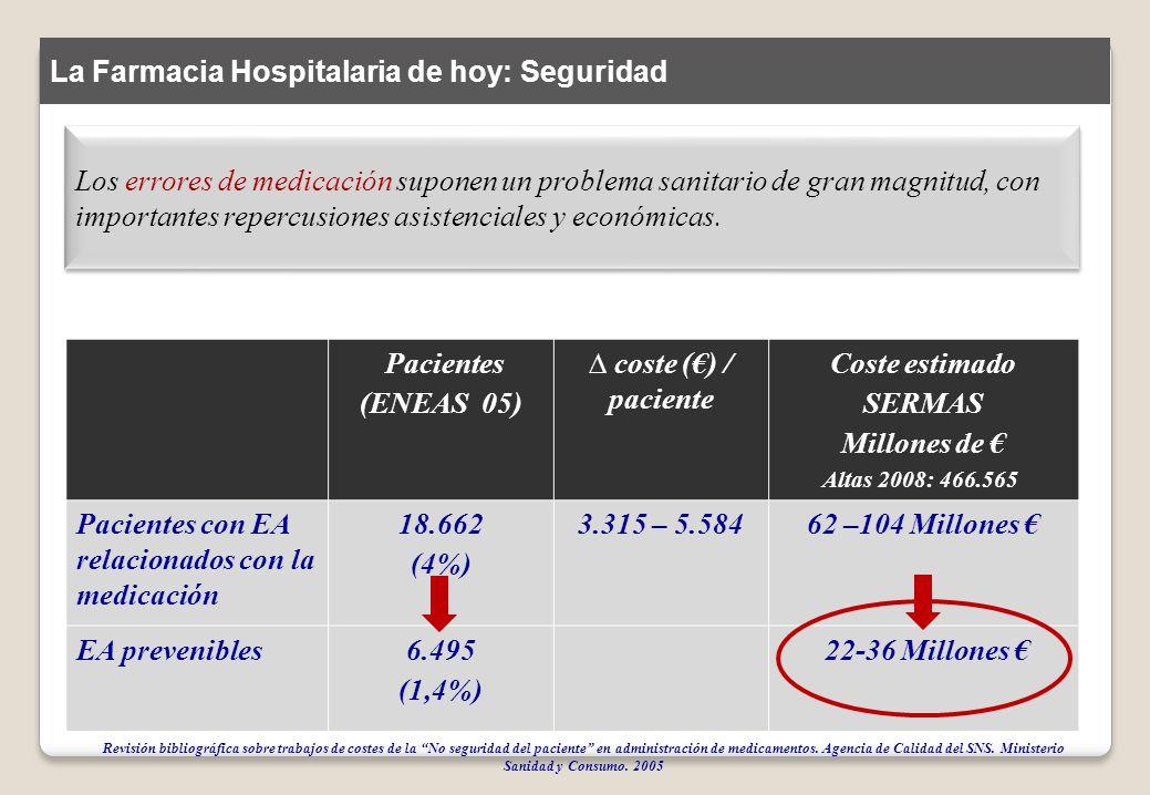La Farmacia Hospitalaria de hoy: Seguridad