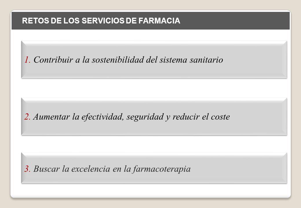 1. Contribuir a la sostenibilidad del sistema sanitario