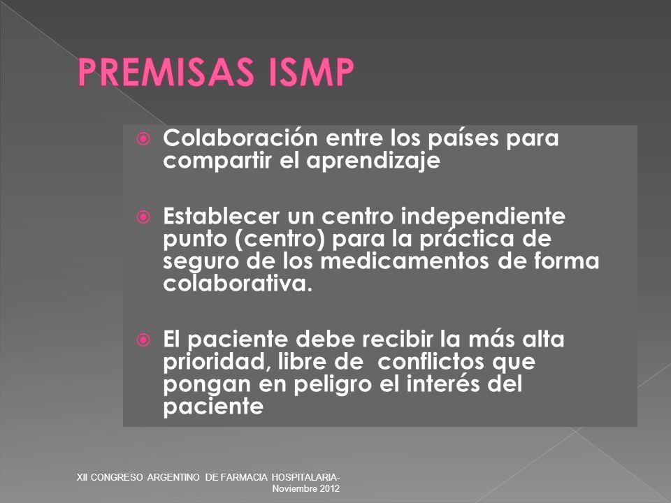PREMISAS ISMP Colaboración entre los países para compartir el aprendizaje.