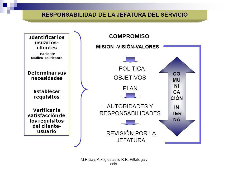 RESPONSABILIDAD DE LA JEFATURA DEL SERVICIO COMPROMISO