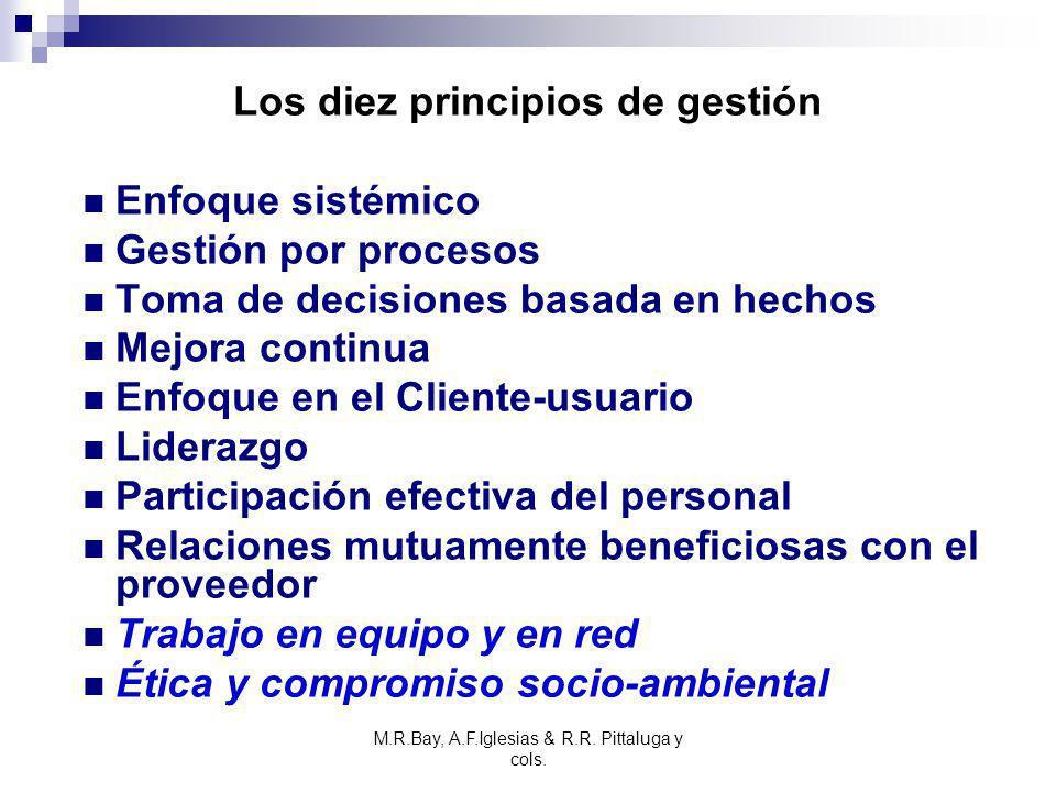 Los diez principios de gestión
