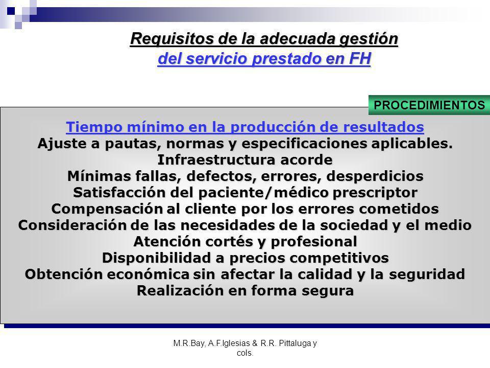 Requisitos de la adecuada gestión del servicio prestado en FH