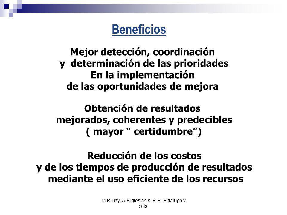 Beneficios Mejor detección, coordinación