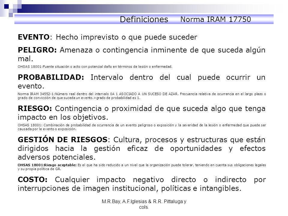 M.R.Bay, A.F.Iglesias & R.R. Pittaluga y cols.