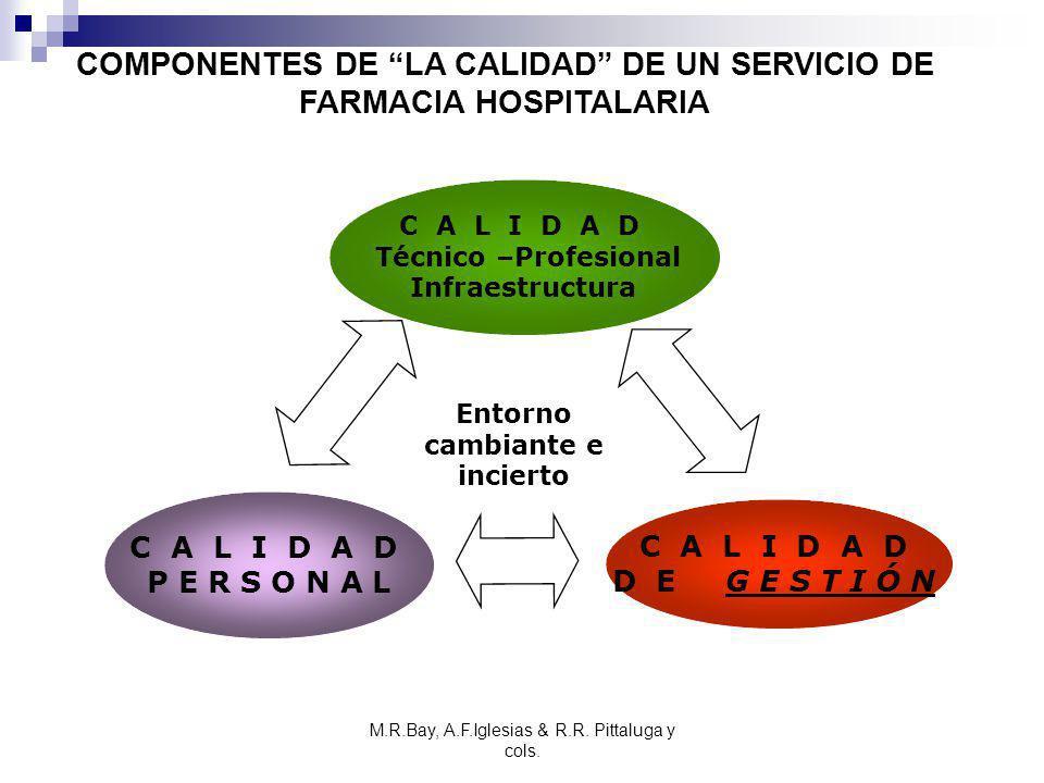 COMPONENTES DE LA CALIDAD DE UN SERVICIO DE FARMACIA HOSPITALARIA