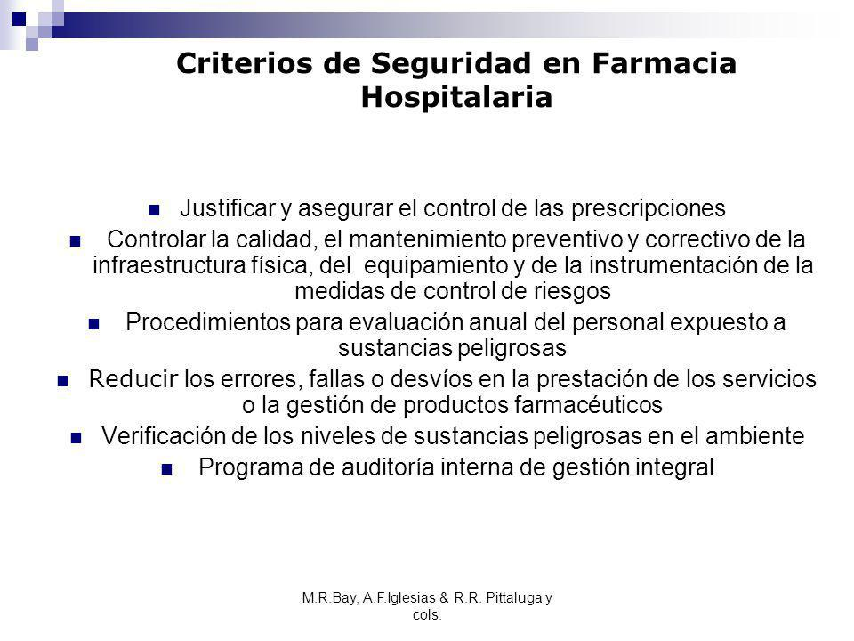 Criterios de Seguridad en Farmacia Hospitalaria