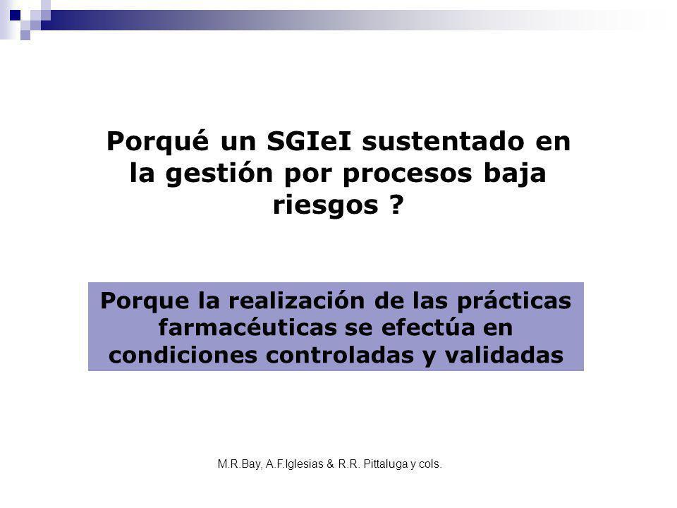 Porqué un SGIeI sustentado en la gestión por procesos baja riesgos