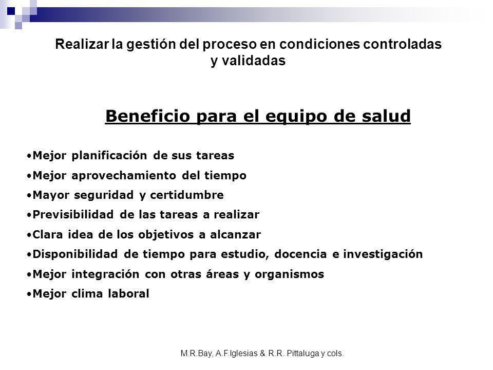 Realizar la gestión del proceso en condiciones controladas y validadas