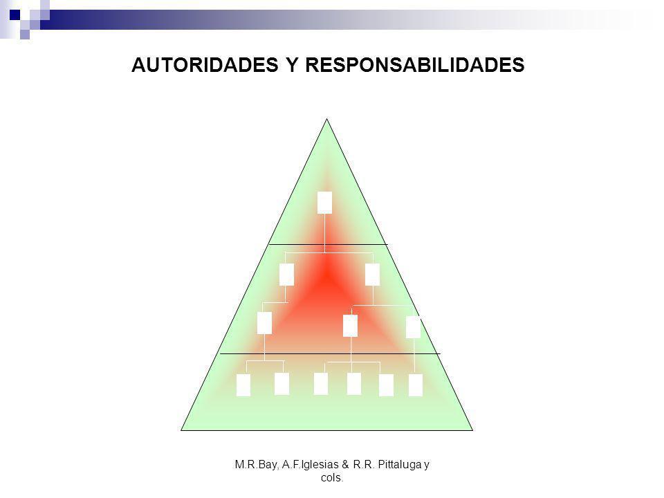 AUTORIDADES Y RESPONSABILIDADES