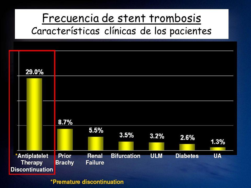 Frecuencia de stent trombosis