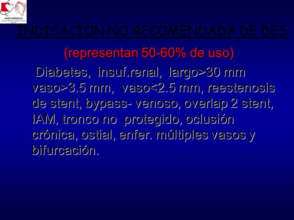 INDICACION NO RECOMENDADA DE DES