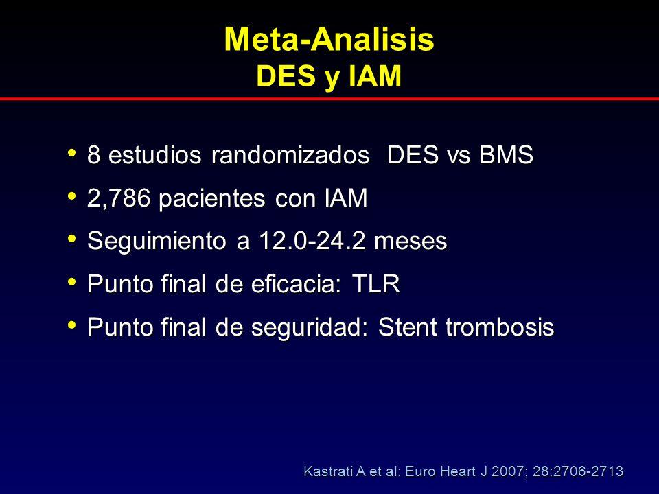 Meta-Analisis DES y IAM