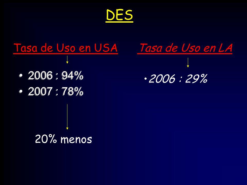 DES Tasa de Uso en USA Tasa de Uso en LA 2006 : 94% 2007 : 78%