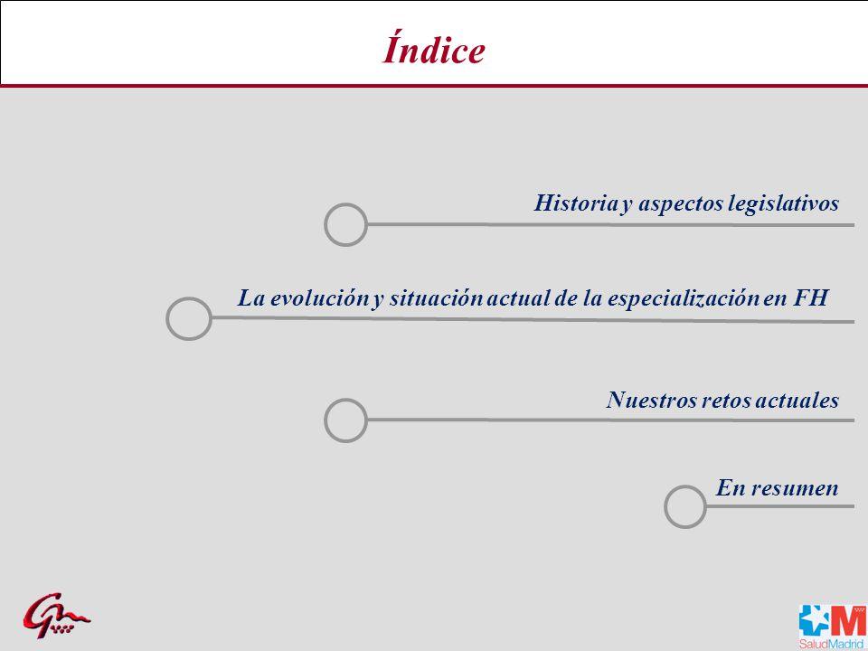Índice Historia y aspectos legislativos
