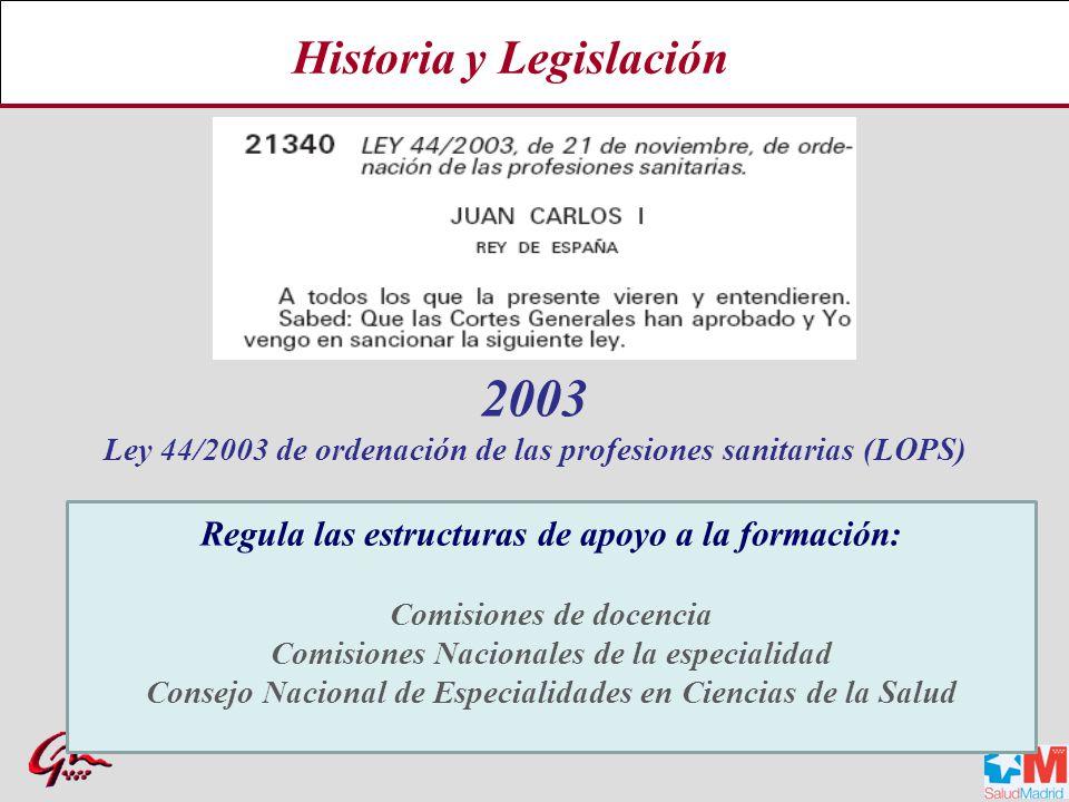 2003 Historia y Legislación