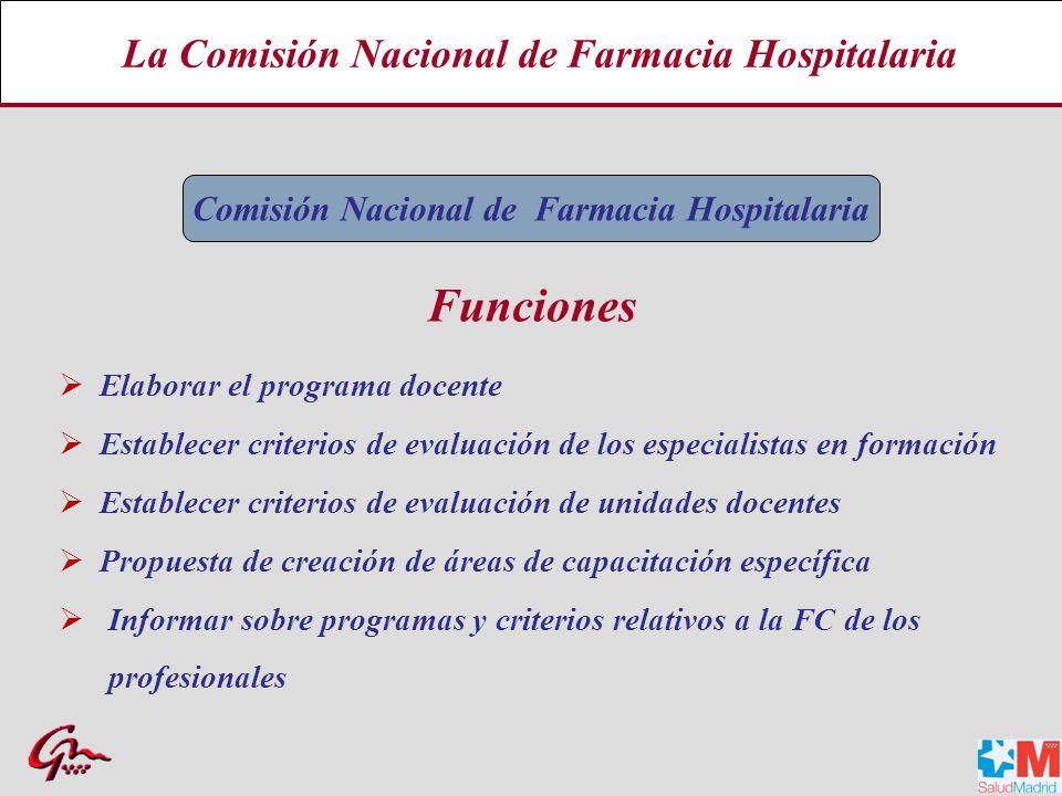Funciones La Comisión Nacional de Farmacia Hospitalaria