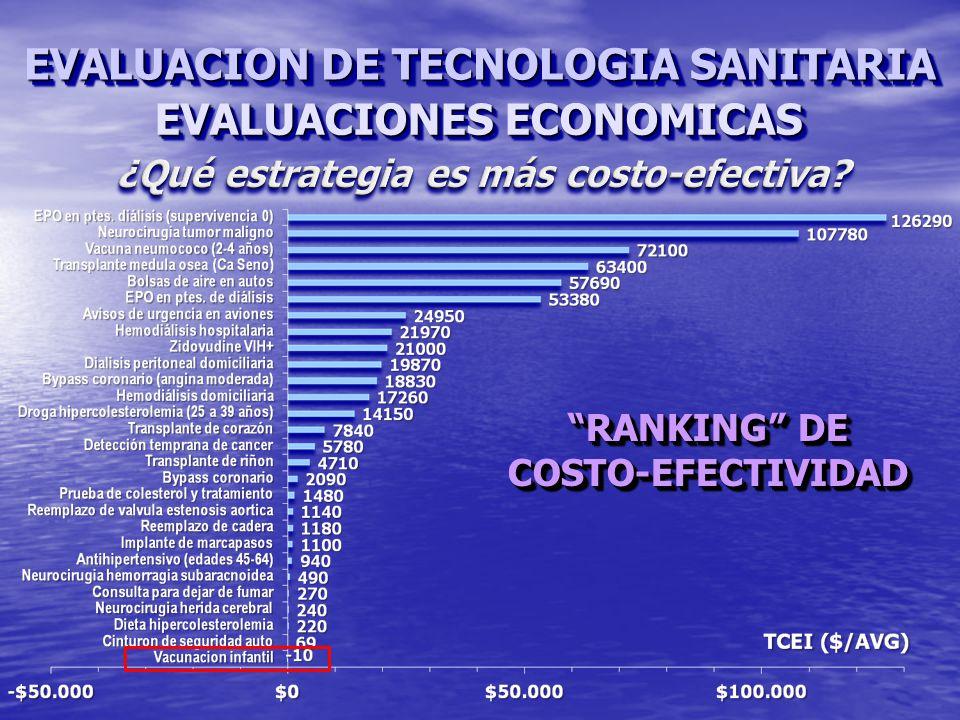 EVALUACIONES ECONOMICAS