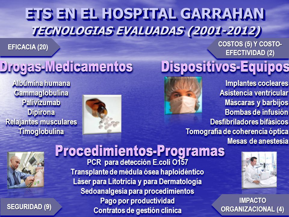 ETS EN EL HOSPITAL GARRAHAN
